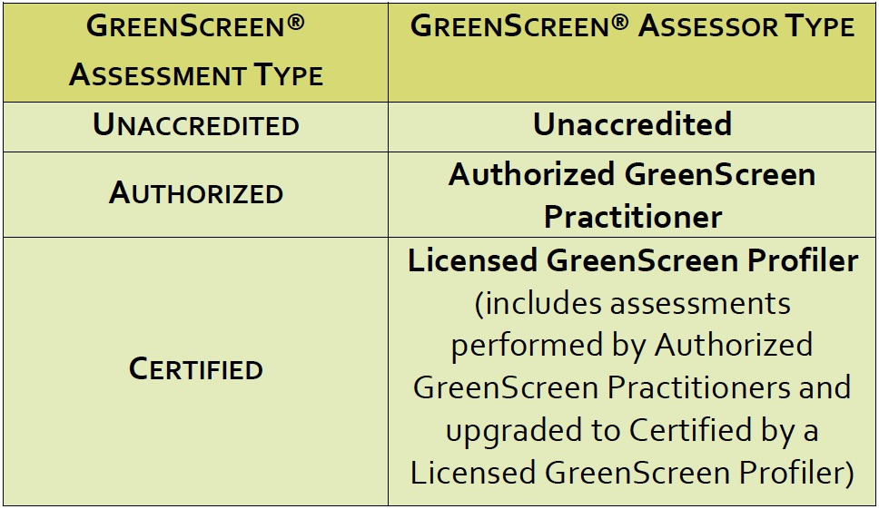 GreenScreen assessment types - no verif 2